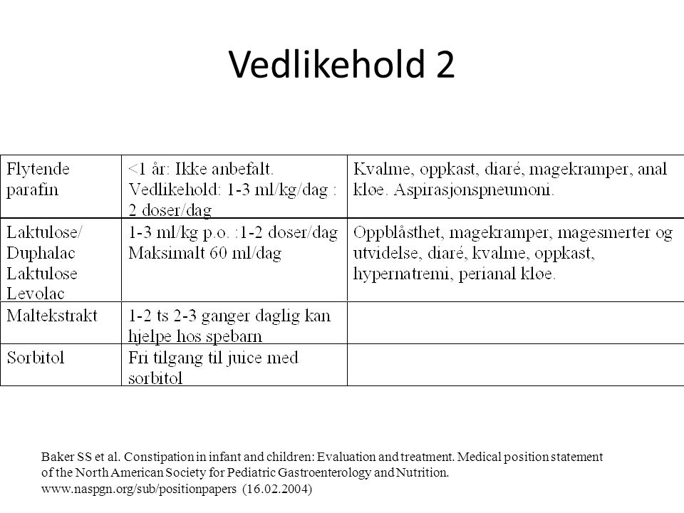 Vedlikehold 2 Baker SS et al.Constipation in infant and children: Evaluation and treatment.