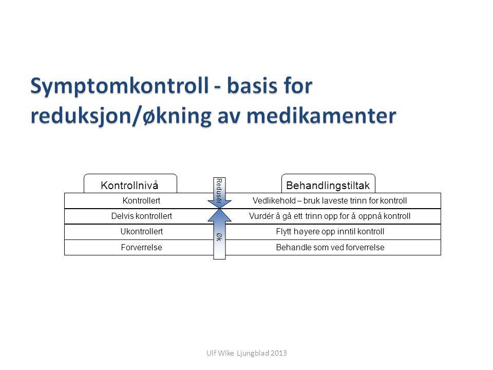 Ulf Wike Ljungblad 2013 BehandlingstiltakKontrollnivå KontrollertVedlikehold – bruk laveste trinn for kontroll Vurdér å gå ett trinn opp for å oppnå k