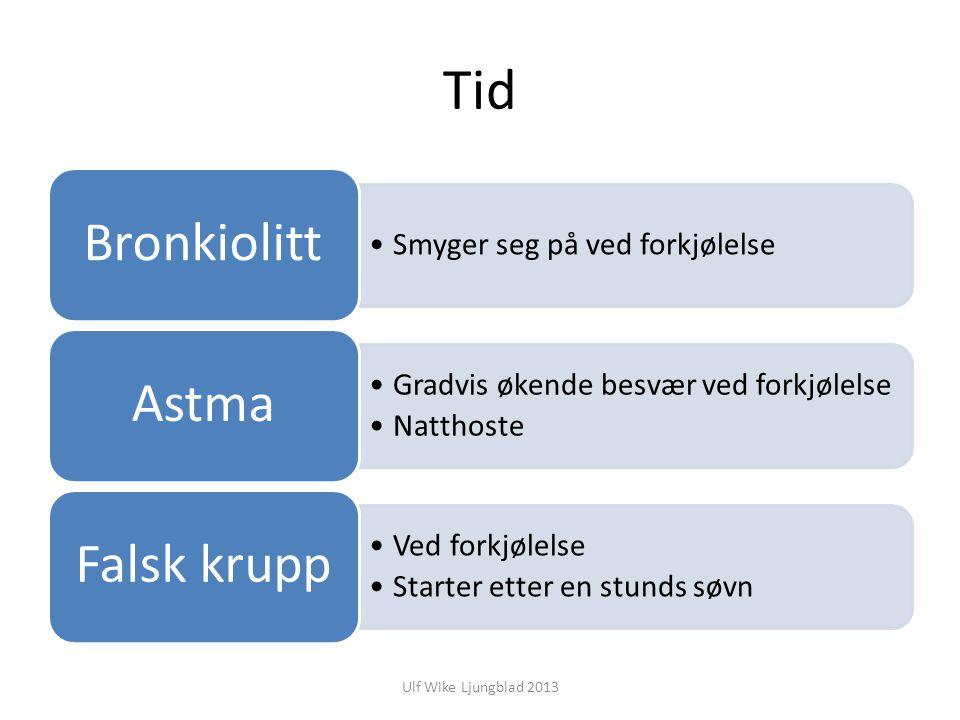 Ulf Wike Ljungblad 2013 Tid Smyger seg på ved forkjølelse Bronkiolitt Gradvis økende besvær ved forkjølelse Natthoste Astma Ved forkjølelse Starter et