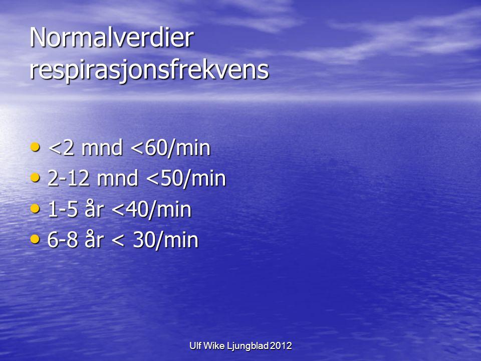 Ulf Wike Ljungblad 2012 Normalverdier respirasjonsfrekvens <2 mnd <60/min <2 mnd <60/min 2-12 mnd <50/min 2-12 mnd <50/min 1-5 år <40/min 1-5 år <40/min 6-8 år < 30/min 6-8 år < 30/min