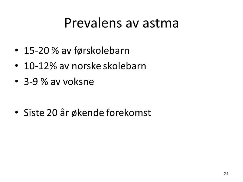 25 www.astmakontrolltest.com Symptomer på dagtid: Piping, hoste, besværet pust Begrensing av aktivitet Nattlige symptomer/oppvåkning Behov for akuttmedisin