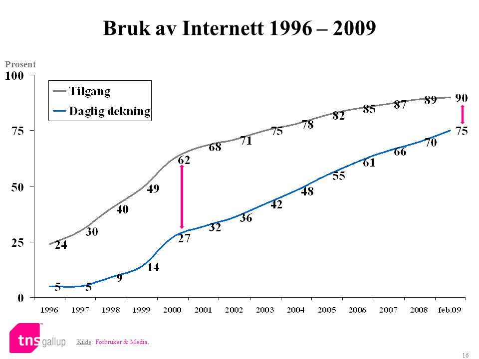 16 Bruk av Internett 1996 – 2009 Prosent Kilde: Forbruker & Media.