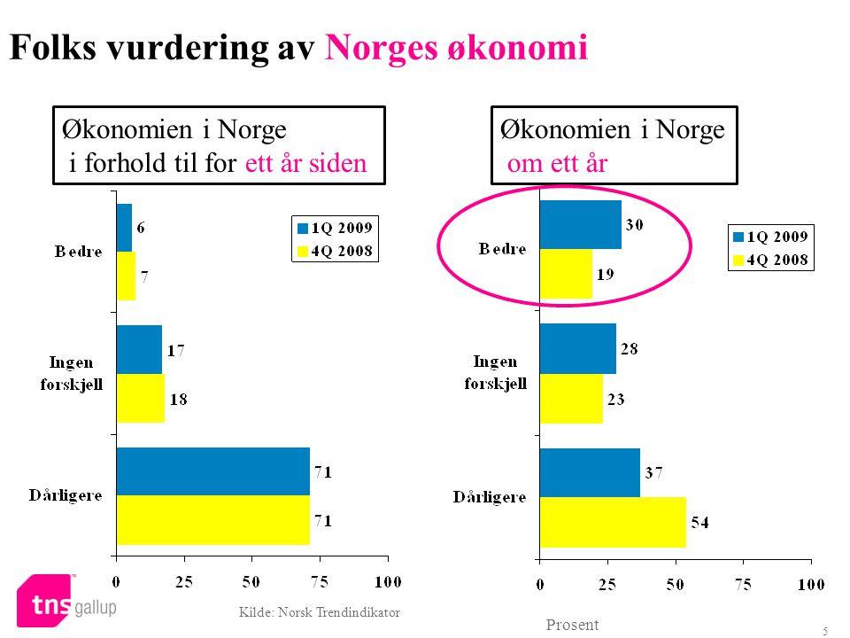 5 Folks vurdering av Norges økonomi Prosent Kilde: Norsk Trendindikator Økonomien i Norge i forhold til for ett år siden Økonomien i Norge om ett år
