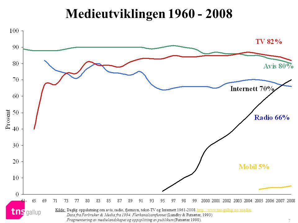 7 Medieutviklingen 1960 - 2008 Kilde: Daglig oppslutning om avis, radio, fjernsyn, tekst-TV og Internett 1961-2008.