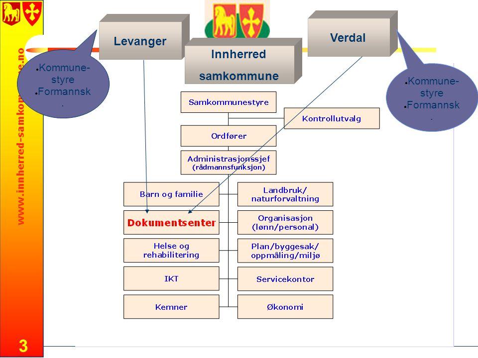 www.innherred-samkommune.no 3 Levanger Innherred samkommune Verdal ● Kommune- styre ● Formannsk. ● Kommune- styre ● Formannsk.