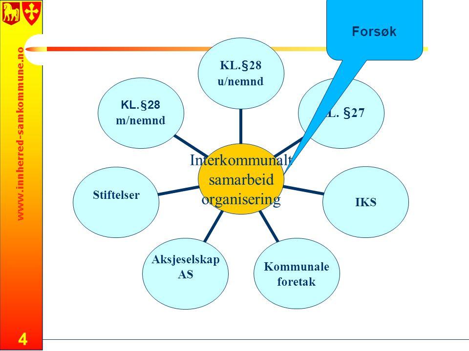 www.innherred-samkommune.no 4 Forsøk