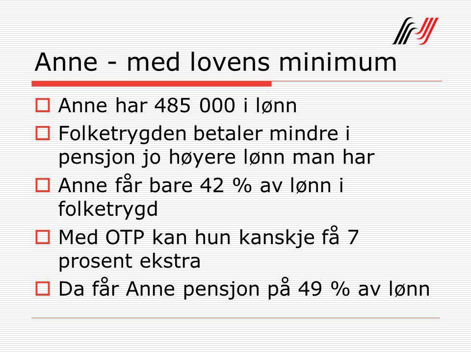 Anne - med lovens minimum  Anne har 485 000 i lønn  Folketrygden betaler mindre i pensjon jo høyere lønn man har  Anne får bare 42 % av lønn i folketrygd  Med OTP kan hun kanskje få 7 prosent ekstra  Da får Anne pensjon på 49 % av lønn