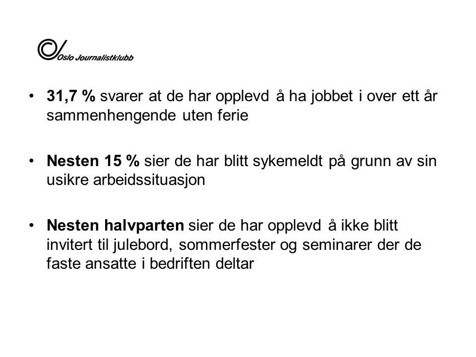 31,7 % svarer at de har opplevd å ha jobbet i over ett år sammenhengende uten ferie Nesten 15 % sier de har blitt sykemeldt på grunn av sin usikre arb