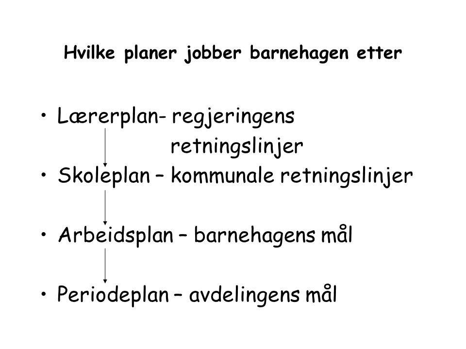 Hvilke planer jobber barnehagen etter Lærerplan- regjeringens retningslinjer Skoleplan – kommunale retningslinjer Arbeidsplan – barnehagens mål Periodeplan – avdelingens mål