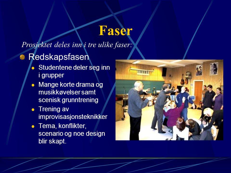 Faser Redskapsfasen Studentene deler seg inn i grupper Mange korte drama og musikkøvelser samt scenisk grunntrening Trening av improvisasjonsteknikker Tema, konflikter, scenario og noe design blir skapt.