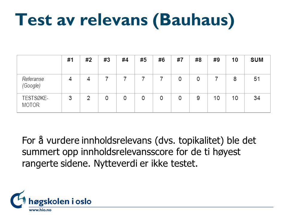 Test av relevans (Bauhaus) #1#2#3#4#5#6#7#8#910SUM Referanse (Google) 447777007851 TESTSØKE- MOTOR 3200000910 34 For å vurdere innholdsrelevans (dvs.