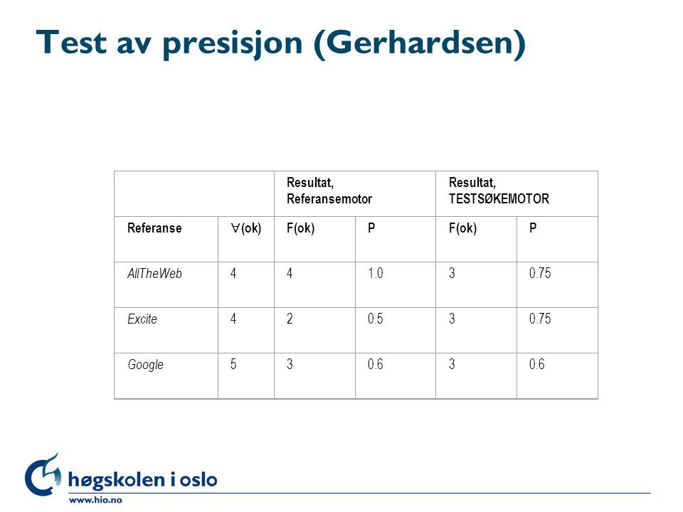 Test av presisjon (Gerhardsen) Resultat, Referansemotor Resultat, TESTSØKEMOTOR Referanse  (ok) F(ok)P P AllTheWeb 441.030.75 Excite 420.530.75 Googl