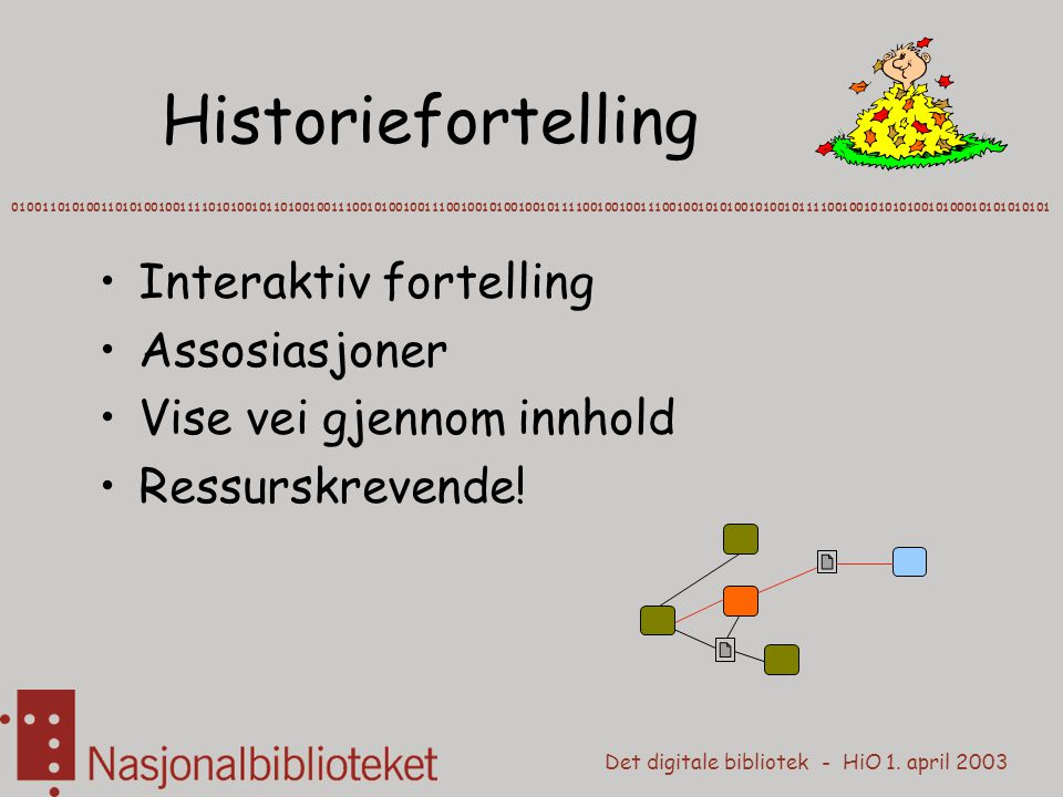 Det digitale bibliotek - HiO 1. april 2003 Historiefortelling 0100110101001101010010011110101001011010010011100101001001110010010100100101111001001001