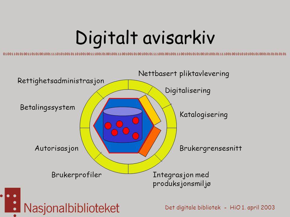 Det digitale bibliotek - HiO 1.