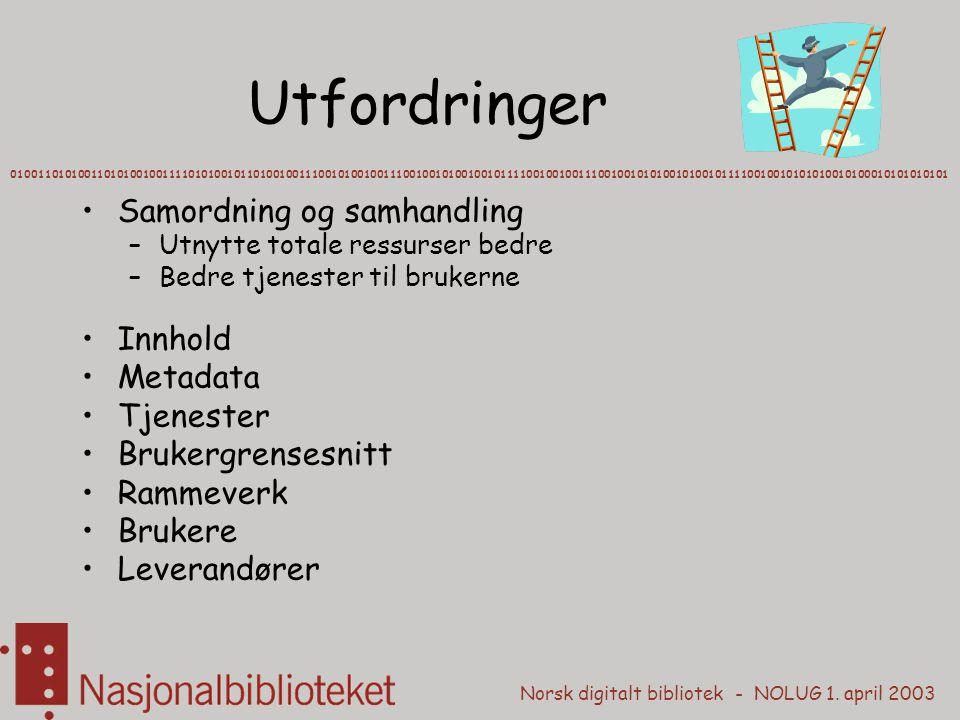 Norsk digitalt bibliotek - NOLUG 1. april 2003 Utfordringer Samordning og samhandling –Utnytte totale ressurser bedre –Bedre tjenester til brukerne In
