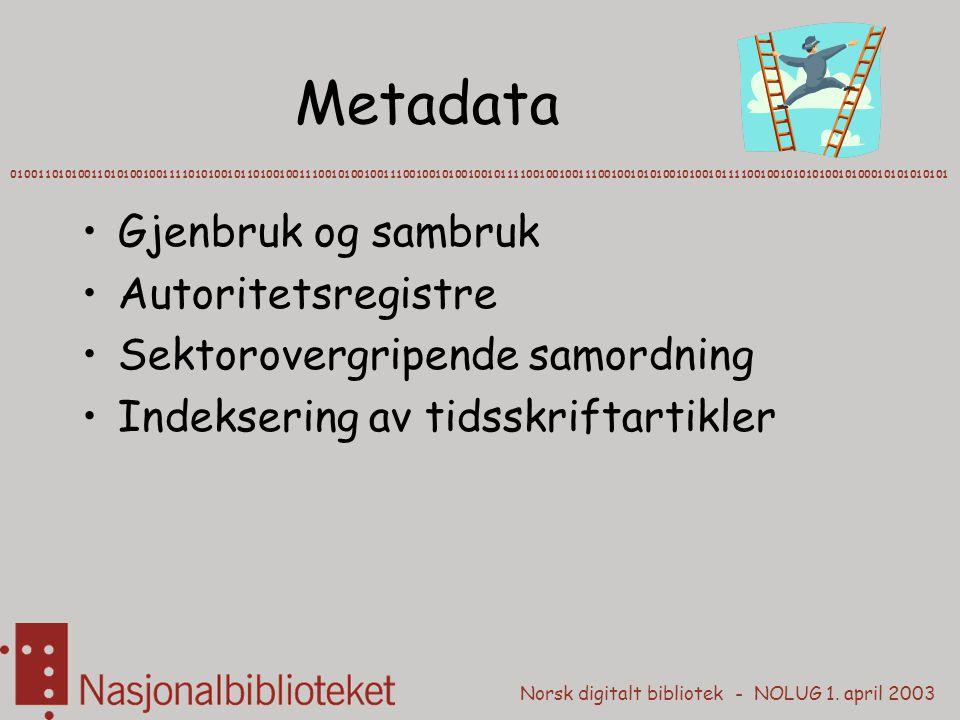 Norsk digitalt bibliotek - NOLUG 1. april 2003 Metadata Gjenbruk og sambruk Autoritetsregistre Sektorovergripende samordning Indeksering av tidsskrift