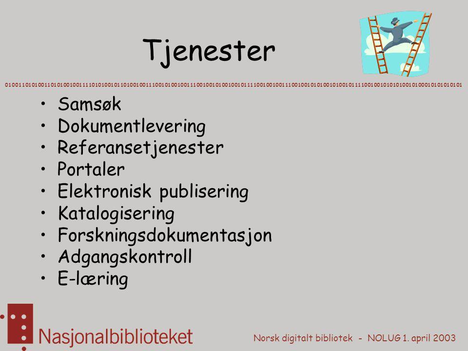 Norsk digitalt bibliotek - NOLUG 1. april 2003 Tjenester Samsøk Dokumentlevering Referansetjenester Portaler Elektronisk publisering Katalogisering Fo