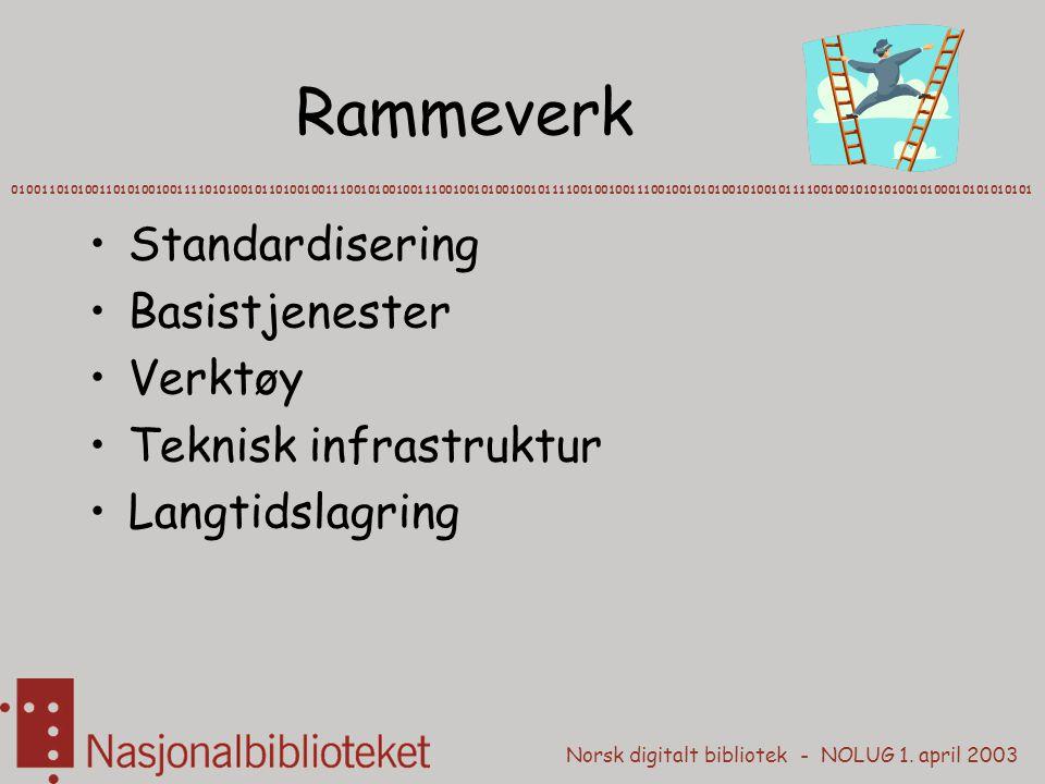 Norsk digitalt bibliotek - NOLUG 1. april 2003 Rammeverk Standardisering Basistjenester Verktøy Teknisk infrastruktur Langtidslagring 0100110101001101