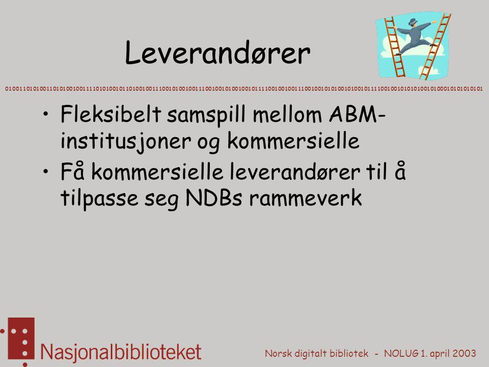 Norsk digitalt bibliotek - NOLUG 1. april 2003 Leverandører Fleksibelt samspill mellom ABM- institusjoner og kommersielle Få kommersielle leverandører