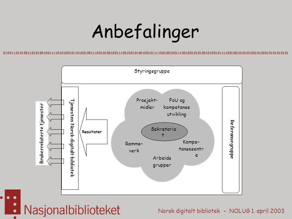 Norsk digitalt bibliotek - NOLUG 1. april 2003 Anbefalinger 010011010100110101001001111010100101101001001110010100100111001001010010010111100100100111