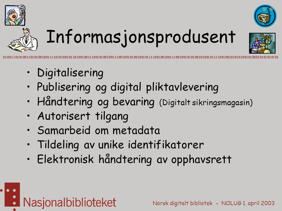 Norsk digitalt bibliotek - NOLUG 1. april 2003 Informasjonsprodusent Digitalisering Publisering og digital pliktavlevering Håndtering og bevaring (Dig