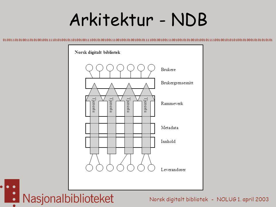 Norsk digitalt bibliotek - NOLUG 1.april 2003 Regler.