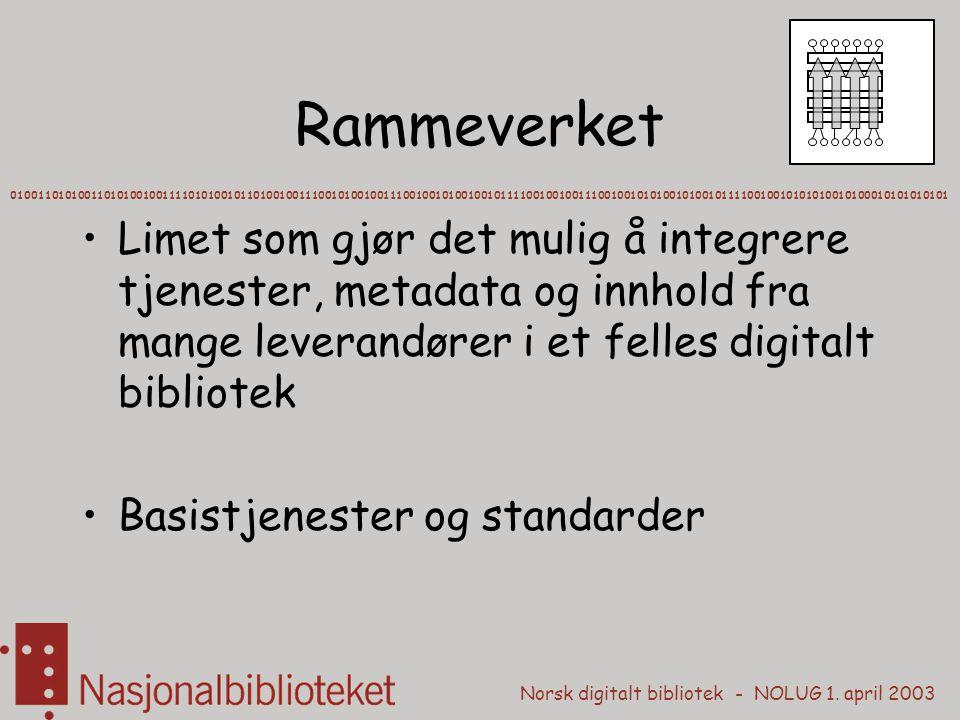 Norsk digitalt bibliotek - NOLUG 1. april 2003 Rammeverket Limet som gjør det mulig å integrere tjenester, metadata og innhold fra mange leverandører