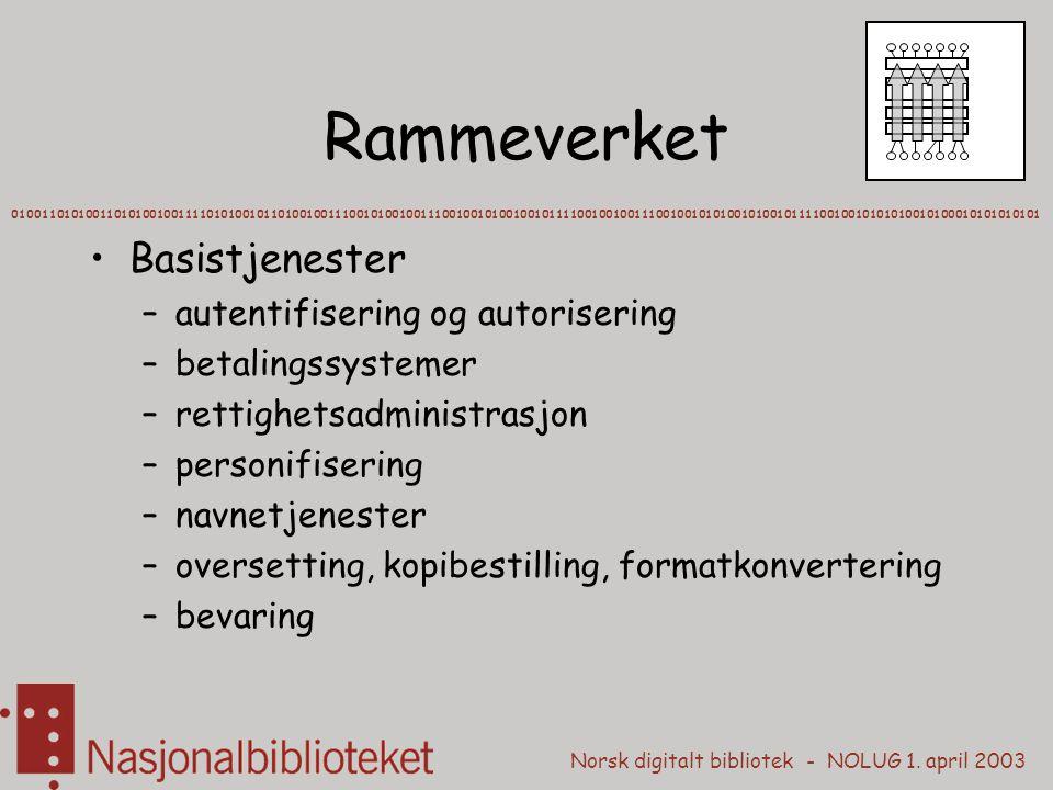 Norsk digitalt bibliotek - NOLUG 1. april 2003 Rammeverket Basistjenester –autentifisering og autorisering –betalingssystemer –rettighetsadministrasjo