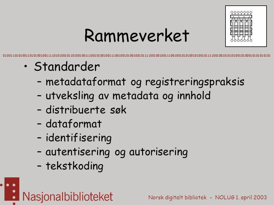 Norsk digitalt bibliotek - NOLUG 1. april 2003 Rammeverket Standarder –metadataformat og registreringspraksis –utveksling av metadata og innhold –dist