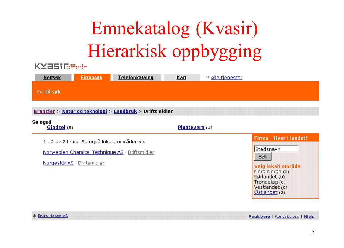 26 ISBD International Standard Bibliographic Description NORSKE BØKER OG TIDSSKRIFTARTIKLER 1996:1 Mysen, Erling Ny meny for grisen.