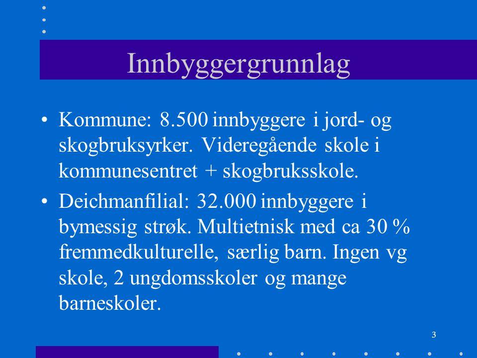 3 Innbyggergrunnlag Kommune: 8.500 innbyggere i jord- og skogbruksyrker.
