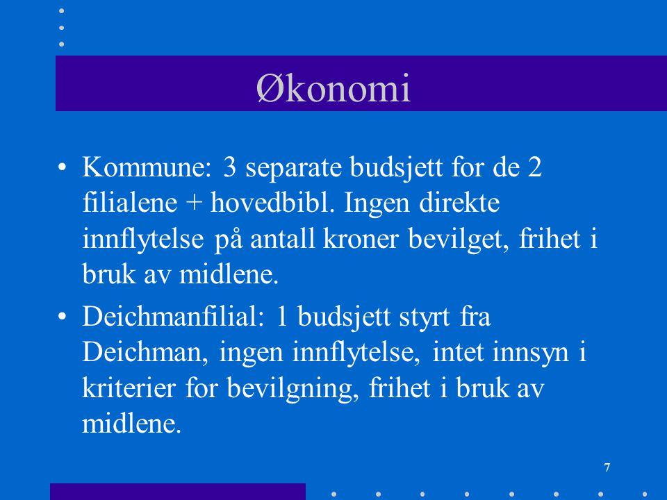 7 Økonomi Kommune: 3 separate budsjett for de 2 filialene + hovedbibl.