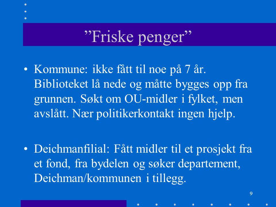 9 Friske penger Kommune: ikke fått til noe på 7 år.
