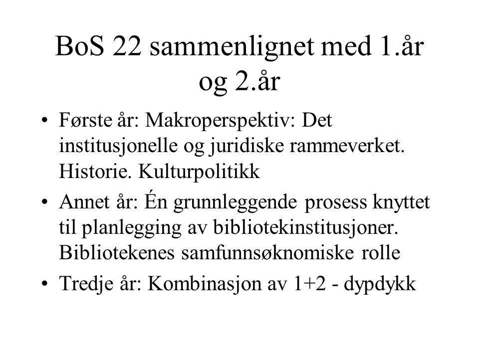 BoS 22 sammenlignet med 1.år og 2.år Første år: Makroperspektiv: Det institusjonelle og juridiske rammeverket.