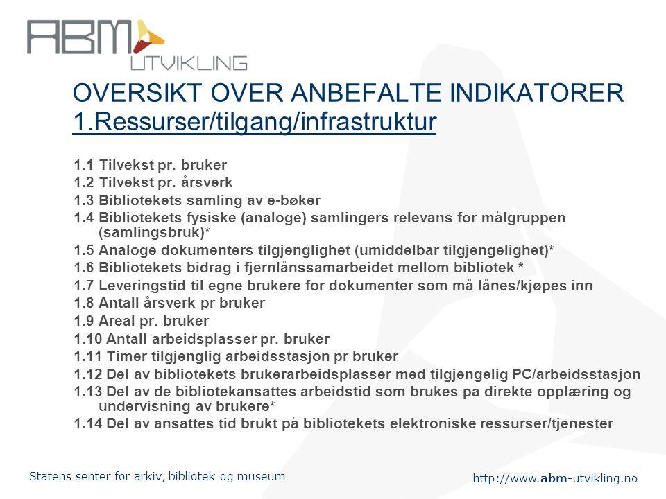 http://www.abm-utvikling.no Statens senter for arkiv, bibliotek og museum OVERSIKT OVER ANBEFALTE INDIKATORER 1.Ressurser/tilgang/infrastruktur 1.1Tilvekst pr.