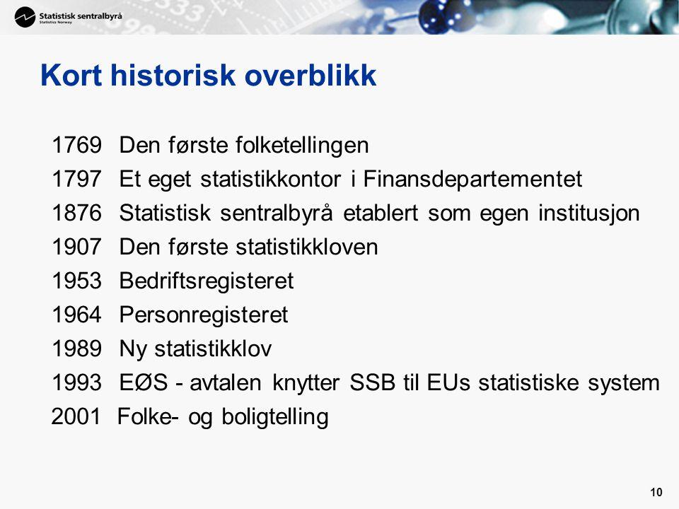 9 Formidlingsstrategi Hovedkanalen er ssb.no, alt der gratis (pioner)ssb.no Papir- også på web Ingen eksklusivitet for noen, likebehandling Selvbetjen