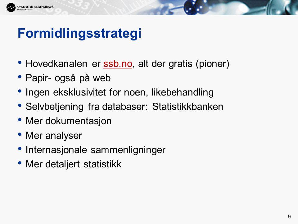 8 Tiltro til SSB Over 70 prosent av befolkningen har stor tiltro til SSB, viser MMIs siste undersøkelse om befolkningens tiltro til 27 ulike norske in