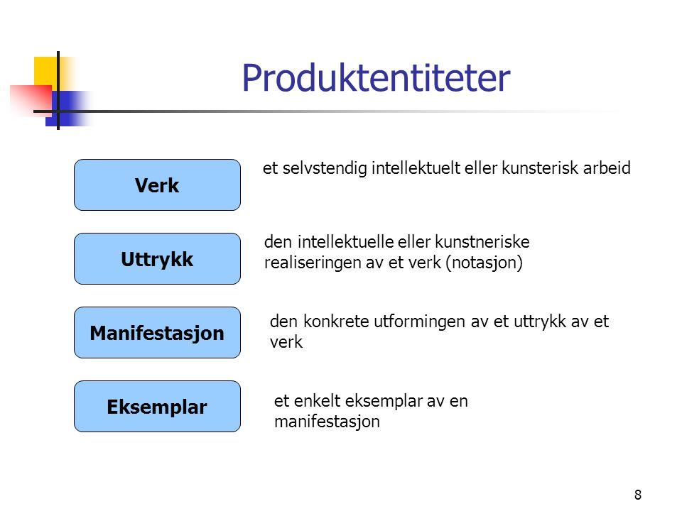 9 Produkter og relasjoner Verk Uttrykk Manifestasjon Eksemplar realisert ved konkretisert ved eksemplifisert ved