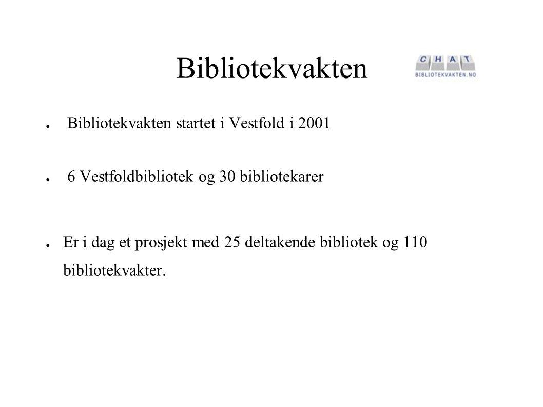 Bibliotekvakten ● Bibliotekvakten startet i Vestfold i 2001 ● 6 Vestfoldbibliotek og 30 bibliotekarer ● Er i dag et prosjekt med 25 deltakende bibliot