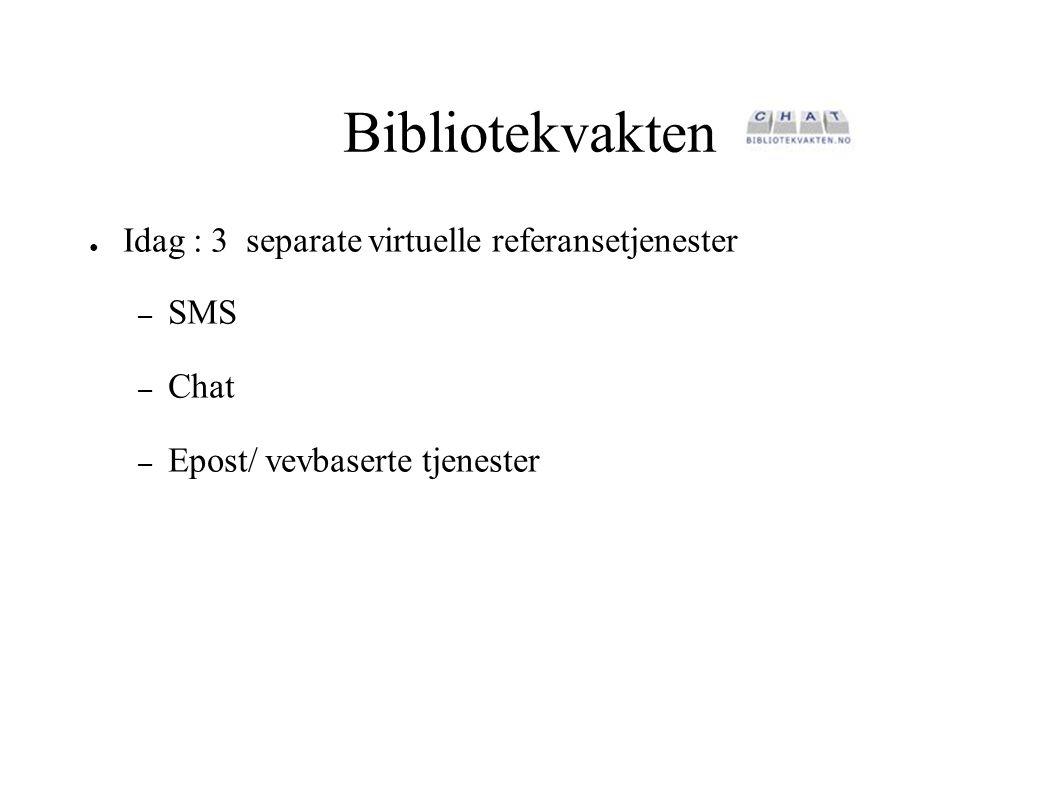 Bibliotekvakten ● Idag : 3 separate virtuelle referansetjenester – SMS – Chat – Epost/ vevbaserte tjenester