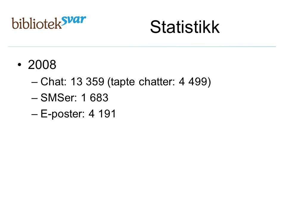 Statistikk 2008 –Chat: 13 359 (tapte chatter: 4 499) –SMSer: 1 683 –E-poster: 4 191
