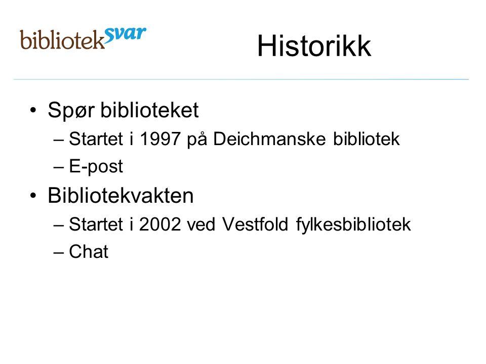 Historikk Spør biblioteket –Startet i 1997 på Deichmanske bibliotek –E-post Bibliotekvakten –Startet i 2002 ved Vestfold fylkesbibliotek –Chat