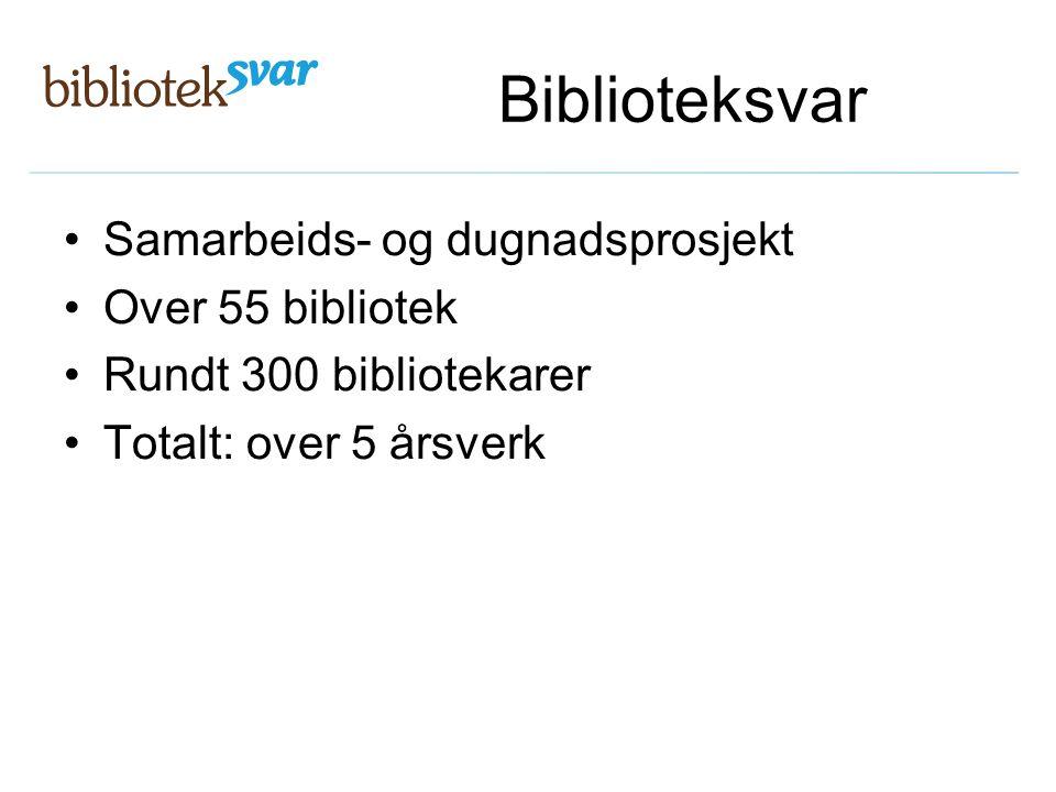 Biblioteksvar Samarbeids- og dugnadsprosjekt Over 55 bibliotek Rundt 300 bibliotekarer Totalt: over 5 årsverk