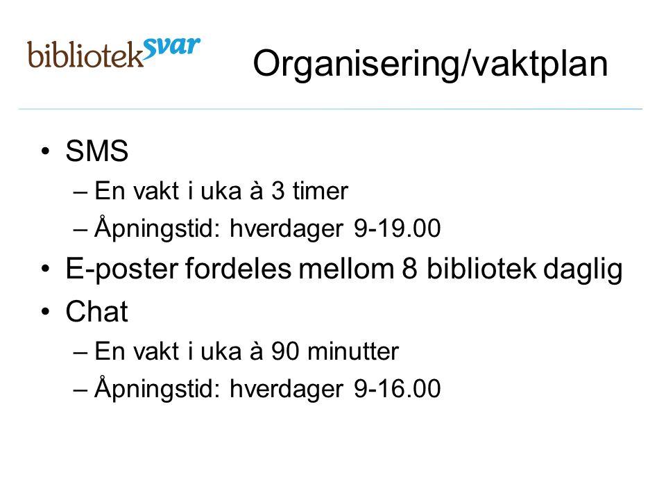 Organisering/vaktplan SMS –En vakt i uka à 3 timer –Åpningstid: hverdager 9-19.00 E-poster fordeles mellom 8 bibliotek daglig Chat –En vakt i uka à 90