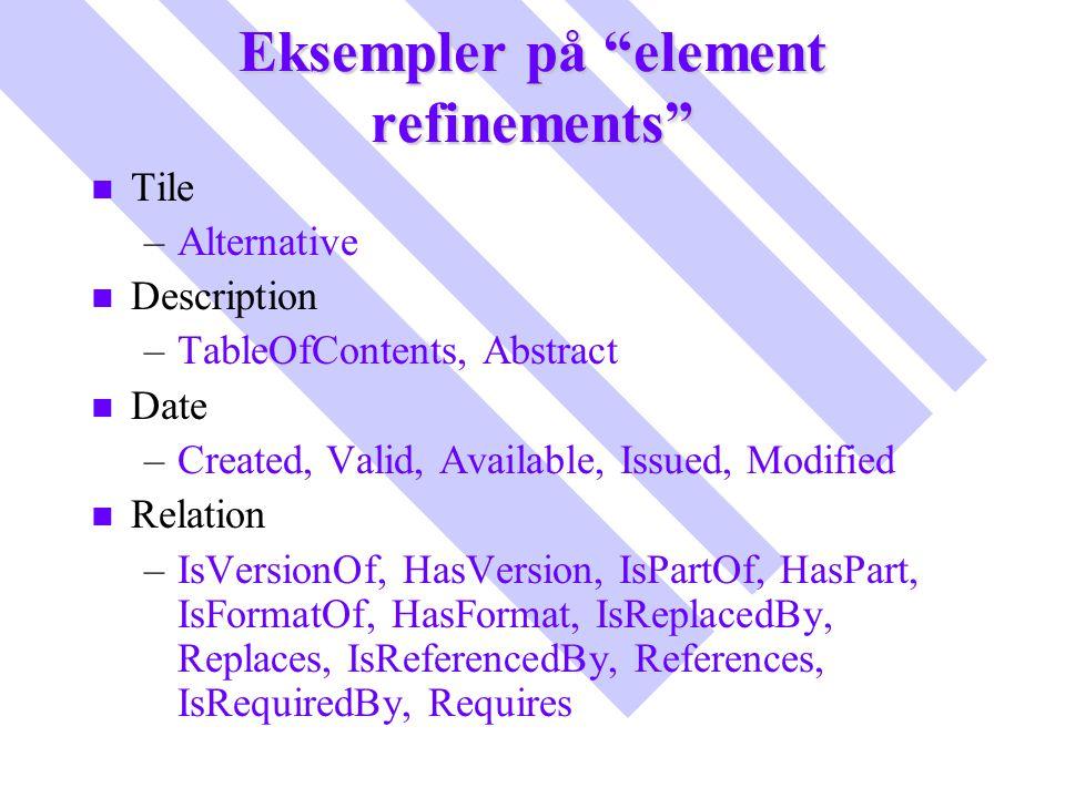 """Eksempler på """"element refinements"""" n n Tile – –Alternative n n Description – –TableOfContents, Abstract n n Date – –Created, Valid, Available, Issued,"""