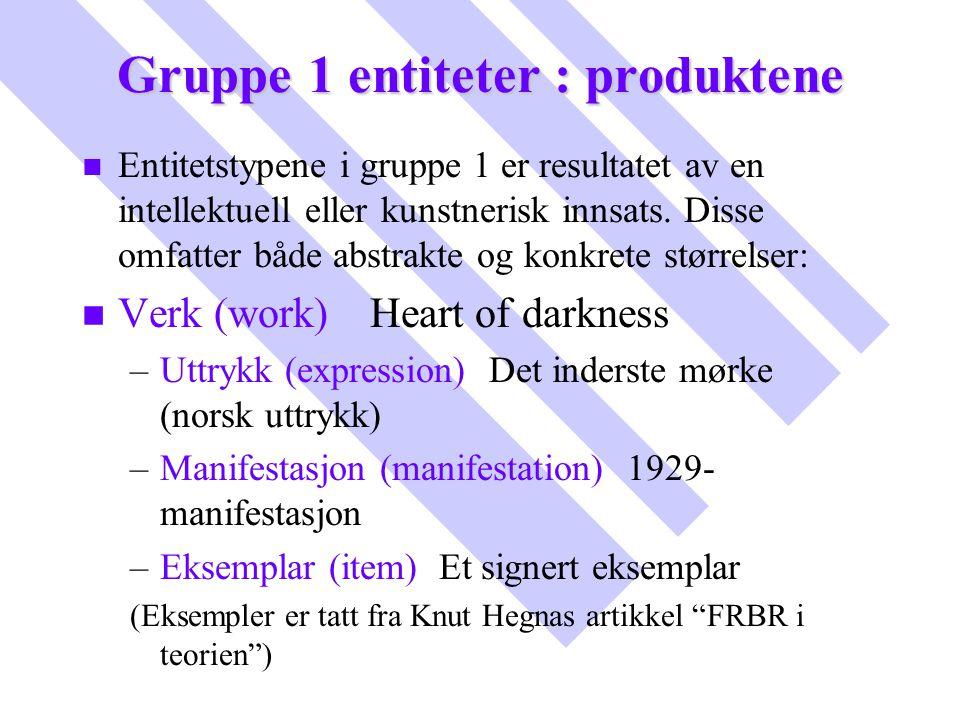 Gruppe 1 entiteter : produktene n n Entitetstypene i gruppe 1 er resultatet av en intellektuell eller kunstnerisk innsats. Disse omfatter både abstrak
