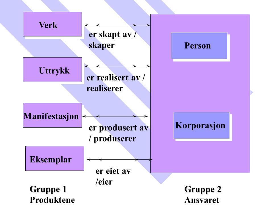 Person Korporasjon Verk Uttrykk Manifestasjon Eksemplar Gruppe 2 Ansvaret er skapt av / skaper er realisert av / realiserer er produsert av / produser