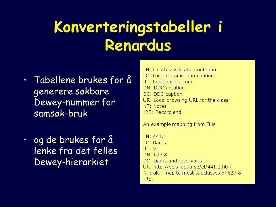 Konverteringstabeller i Renardus Tabellene brukes for å generere søkbare Dewey-nummer for samsøk-bruk og de brukes for å lenke fra det felles Dewey-hierarkiet LN: Local classification notation LC: Local classification caption RL: Relationship code DN: DDC notation DC: DDC caption UR: Local browsing URL for the class NT: Notes :RE: Record end An example mapping from Ei is LN: 441.1 LC: Dams RL: > DN: 627.8 DC: Dams and reservoirs UR: http://eels.lub.lu.se/ei/441.1.html NT: alt.: map to most subclasses of 627.8 :RE:
