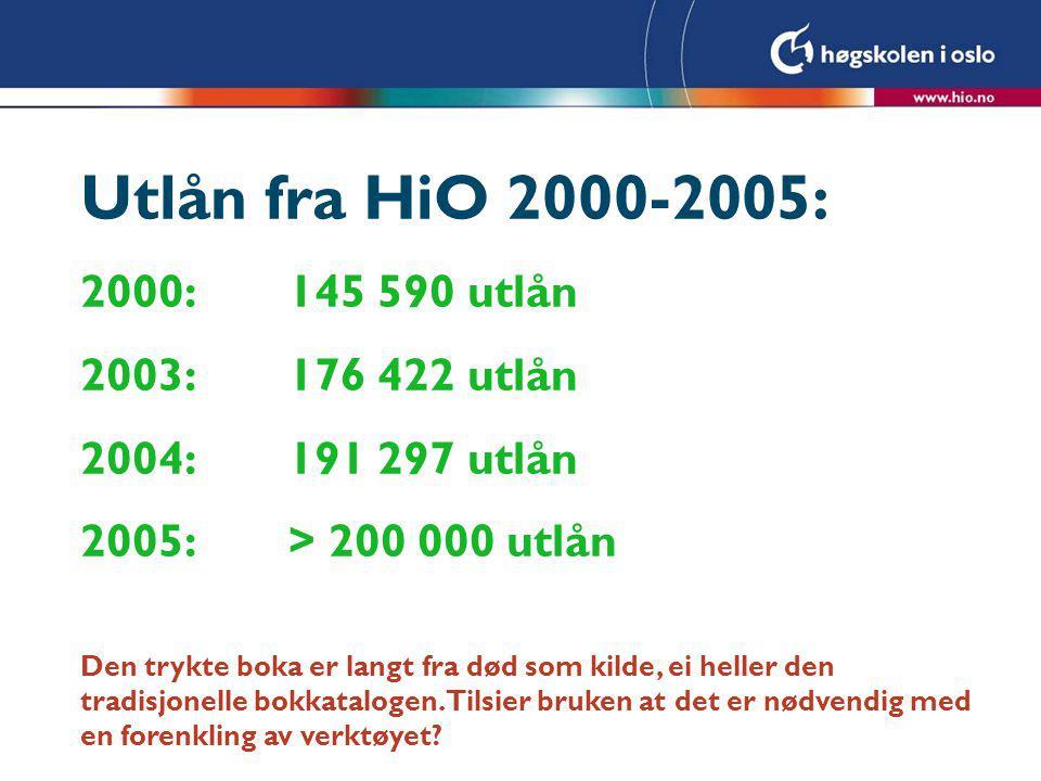 Utlån fra HiO 2000-2005: 2000:145 590 utlån 2003:176 422 utlån 2004:191 297 utlån 2005:> 200 000 utlån Den trykte boka er langt fra død som kilde, ei heller den tradisjonelle bokkatalogen.