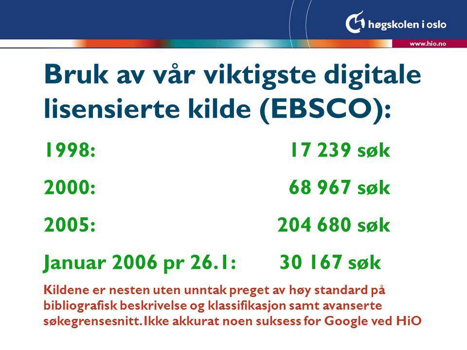 Bruk av vår viktigste digitale lisensierte kilde (EBSCO): 1998: 17 239 søk 2000: 68 967 søk 2005:204 680 søk Januar 2006 pr 26.1: 30 167 søk Kildene er nesten uten unntak preget av høy standard på bibliografisk beskrivelse og klassifikasjon samt avanserte søkegrensesnitt.